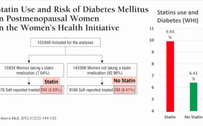 Cardioloog: maken statines ziek?